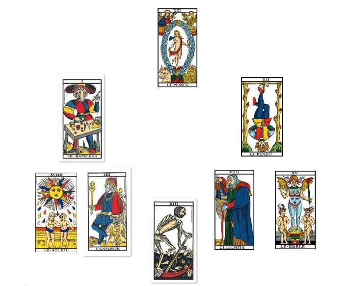 ocho cartas del tarot
