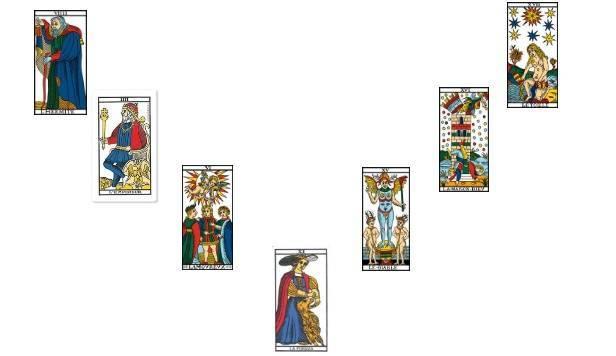tirada de tarot con 7 cartas